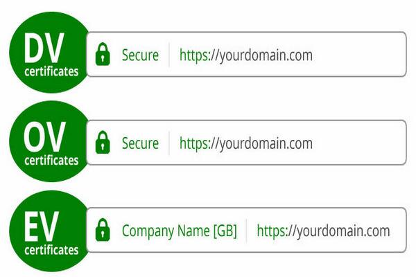 تفاوت انواع SSL